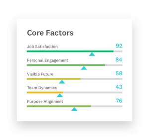 SurveyMonkey's Core Factor Framework